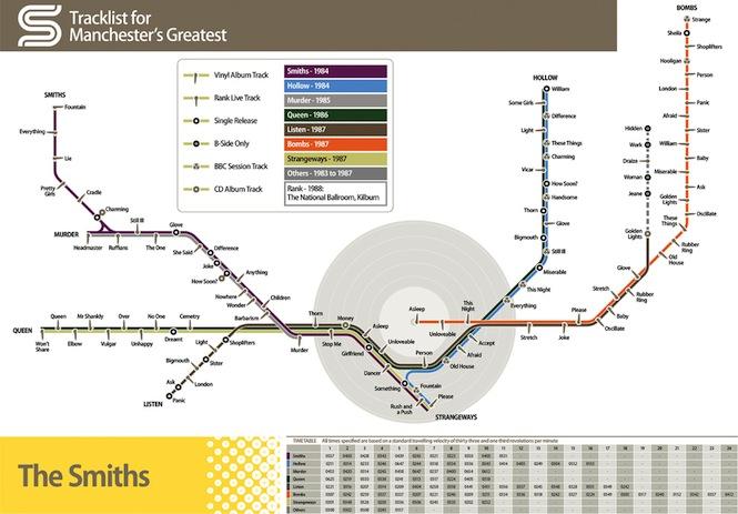 smiths_transit