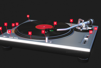 Explore the mechanics of a turntable with these interactive 3D animations